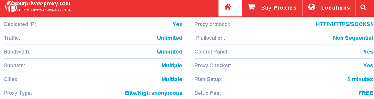 why Yourprivateproxy