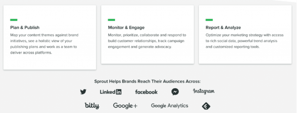 Features of SproutSocial