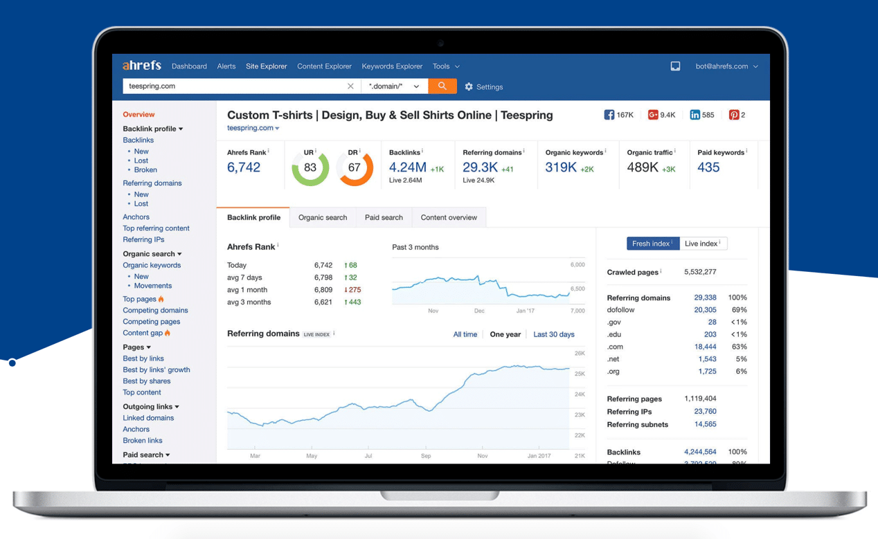 Ahrefs Toolkit Dashboard