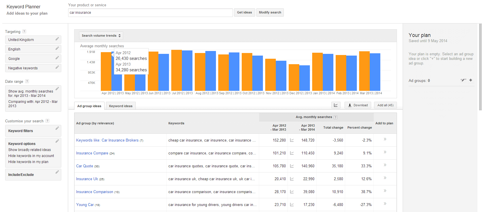 Google AdWords Keyword Planner Search Example