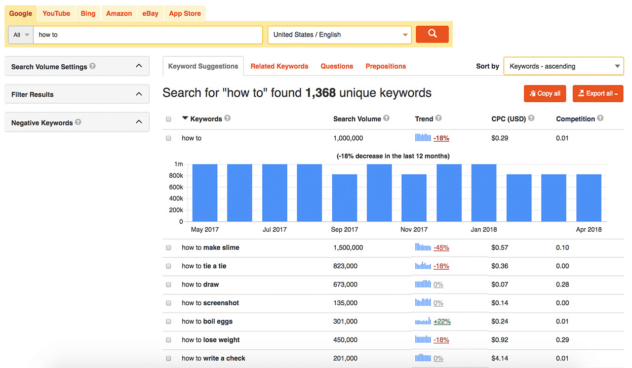 Keyword Tool Long Tail Keyword Analytics