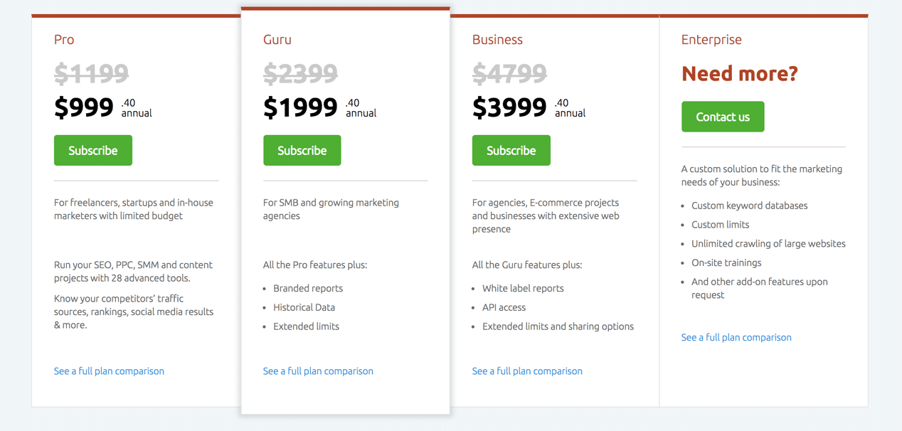 SEMRush Pricing Structure