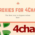 Proxies for 4Chan