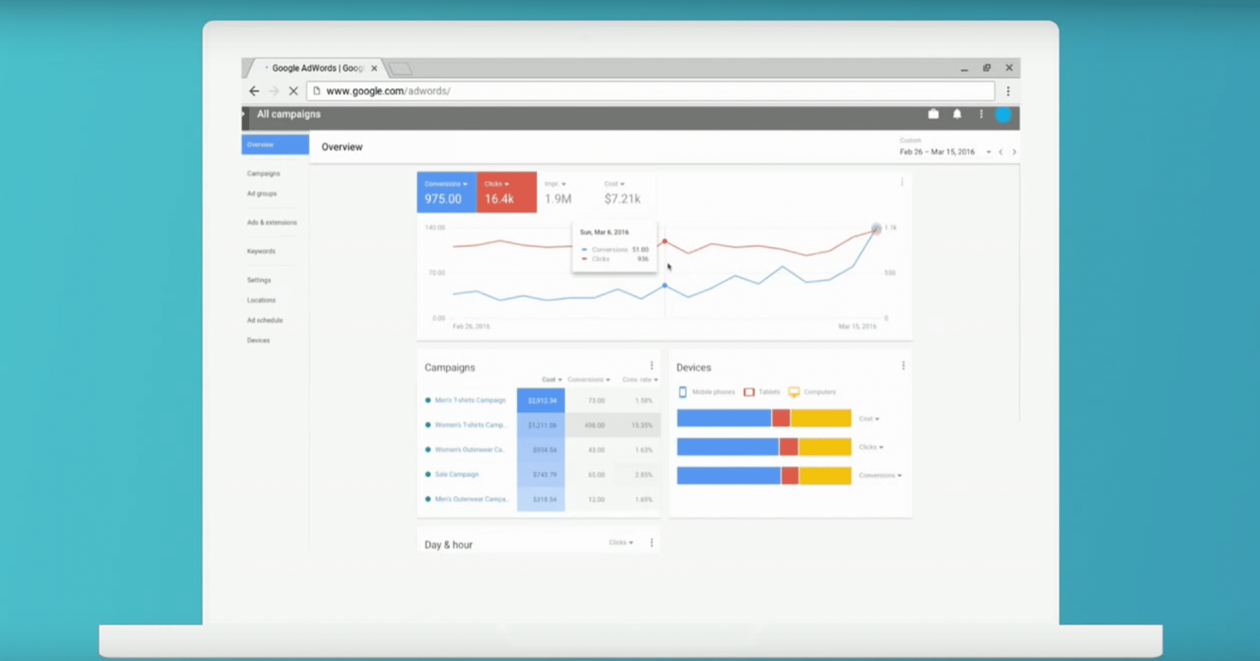 Adwords platform redesign