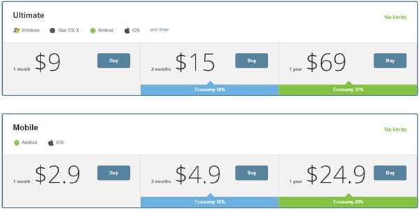 Pricing of VPN