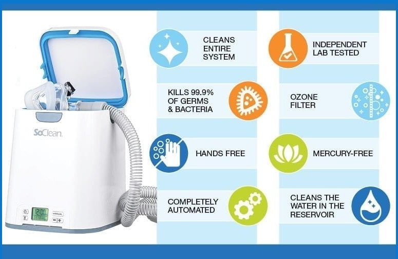 Key Features of Soclean 2 CPAP cleaner