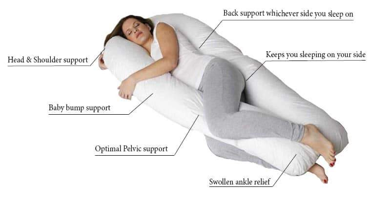 pregnancy pillow advantages