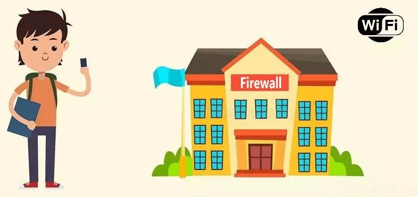 use smartphone to bypass firewall