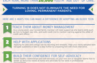 5 Applications Which Parents Should Take Care About