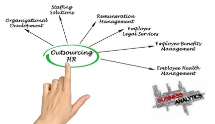 Business Analytics and Outsourcing: Features of Work