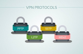 Different Types of VPN Protocols Explained